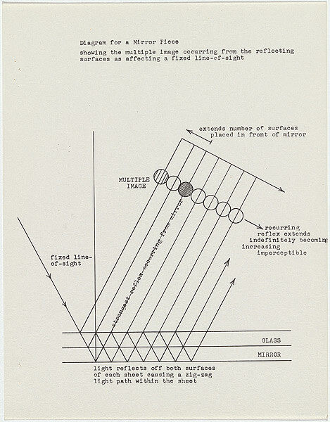 diagram-for-a-mirror-piece-showing-the-multiple-image-1967